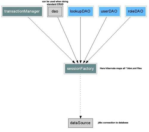 Cyberlink Power2go 7 Activation Key Free - ggettquik